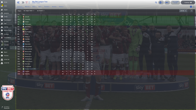 Sky Bet League Two_ Overview Stages.png