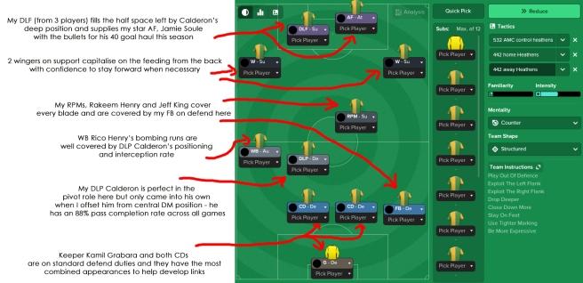 5th season tactic analysis.jpg