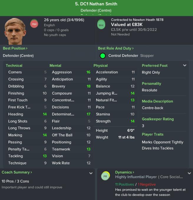 Newton Heath 1878_ Players Players-2
