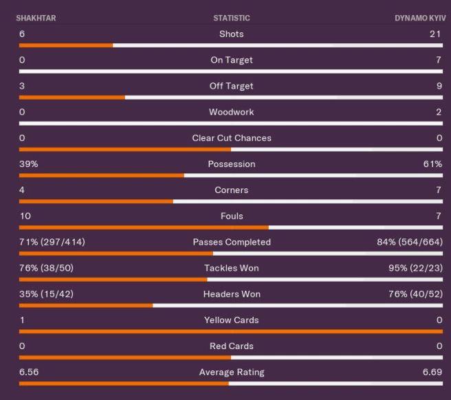 supercup stats.JPG